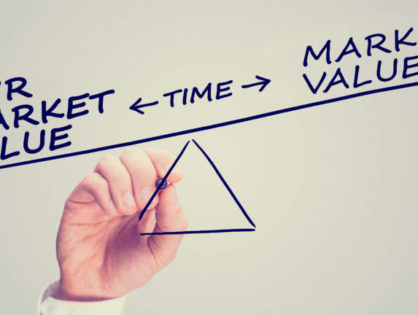 Fair Market Value: What it is and what it isn't